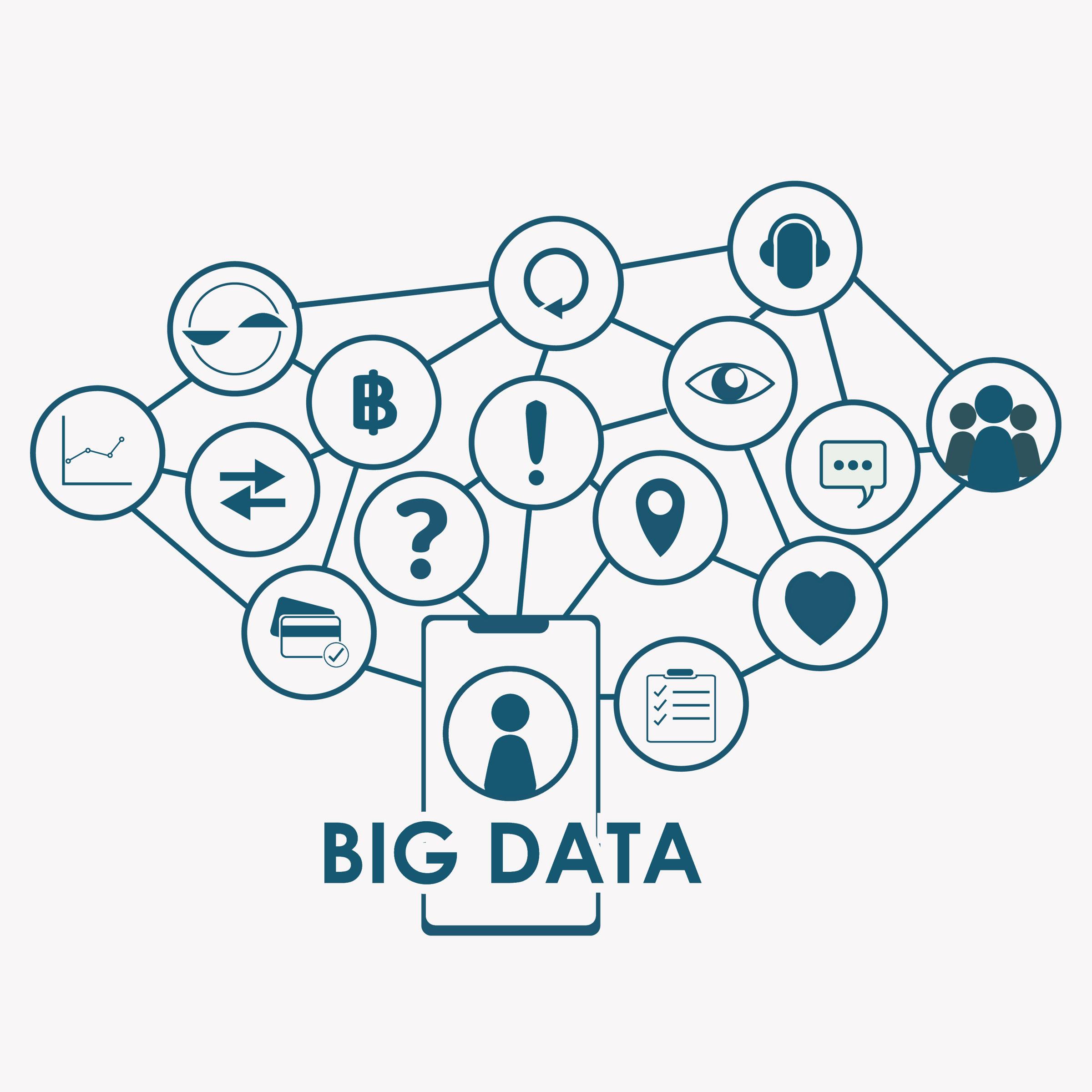 big data, big data คืออะไร, big data คือ, big data ไทย, big data ประโยชน์, สรุป big data, big data ประโยชน์ต่อสังคม, big data มีประโยชน์อย่างไรในปัจจุบัน, ผลกระทบของ big data, แนวคิดbig data, big data analyticsbig data มีประโยชน์อย่างไรในปัจจุบัน, big data ประโยชน์ต่อสังคม, big data 4v, big data คือ อะไร กระบวนการ ทำงาน และ การนำ ไป ใช้ ประโยชน์ , แนวคิดbig data, big data ไทย, big data มีหลักการทำงานอย่างไร, ผลกระทบของ big data